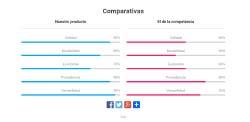 comparativas